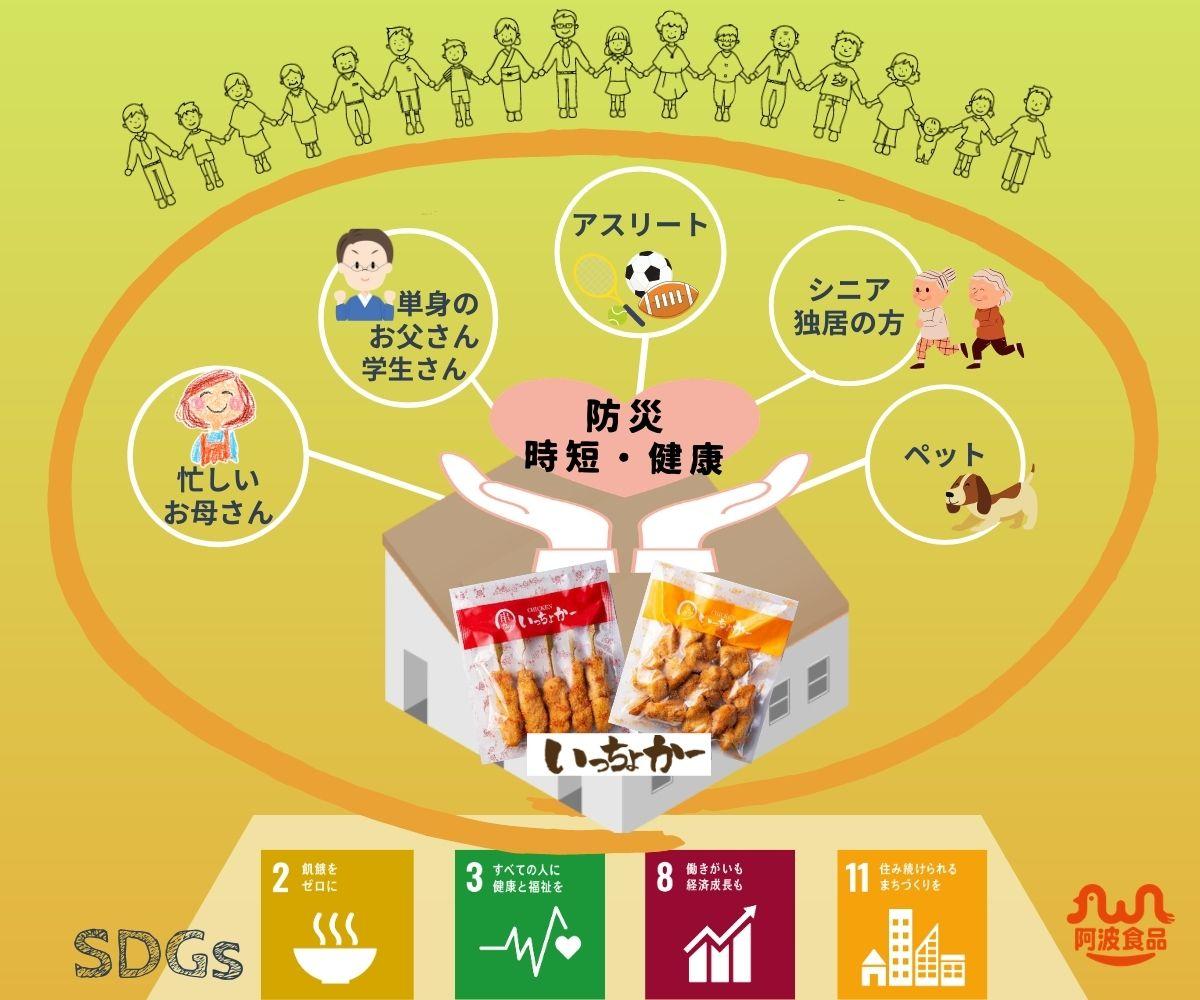 写真:SDGsを意識したものづくり