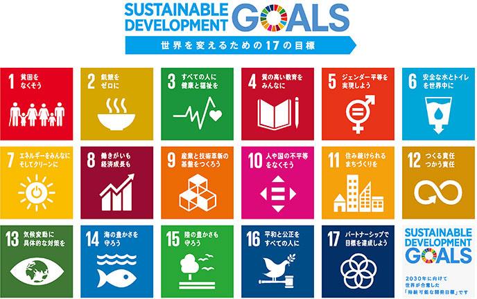 写真:SDGs